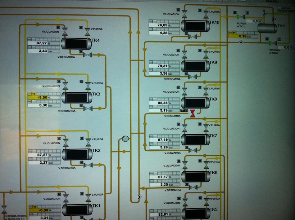 sistemas de control, automatismos, telnor, instalaciones, torrelavega, santander, cantabria, 2