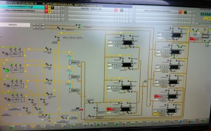 Sistema PCS7 de almacenamiento de SO2